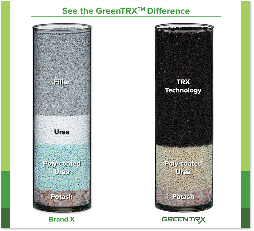 See the GreenTRX Difference
